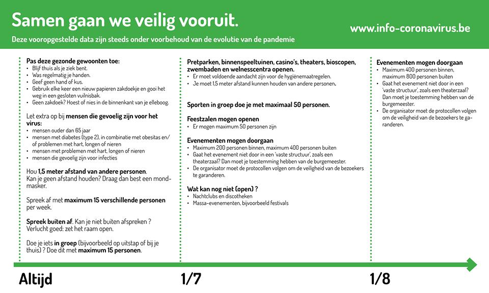 20200624 fase4 NL