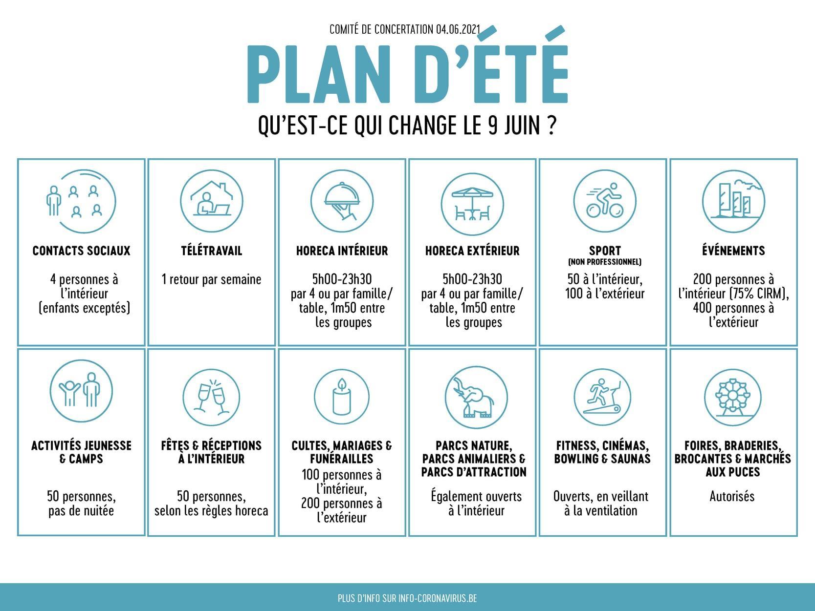 20210604 zomerplan fr