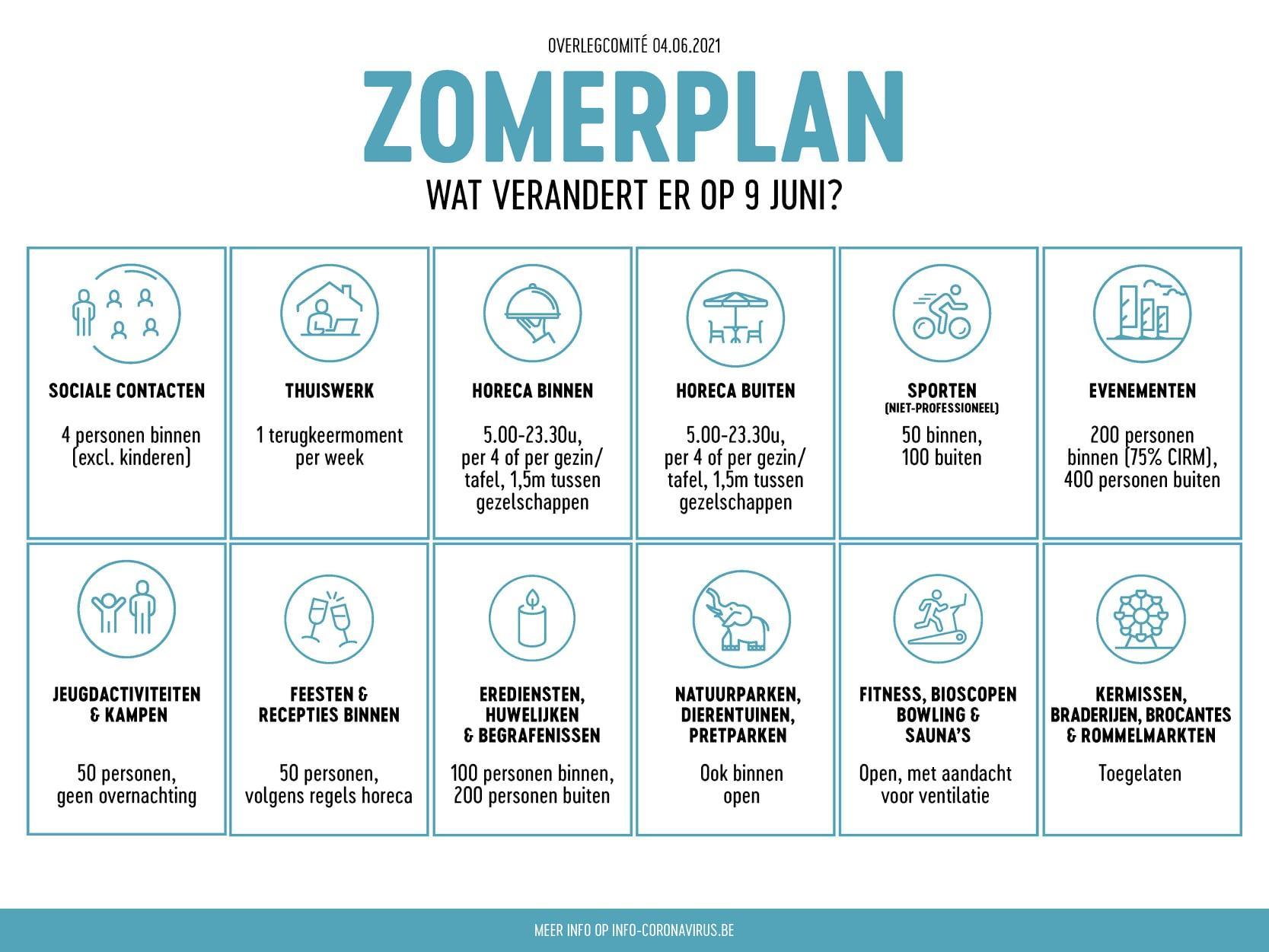 20210604 zomerplan nl